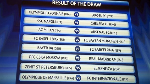 Champions League Knockout Stage Draw 2012