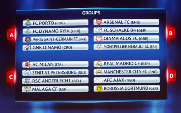 Champions League Group Stage Draw 2012/13