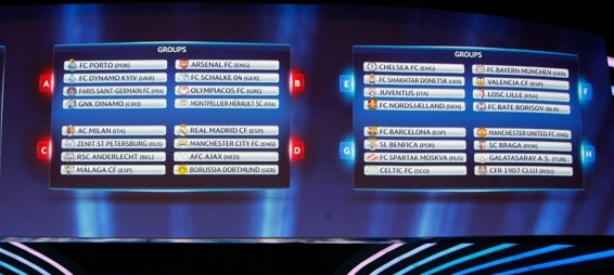 UCL Group Stage Draw 2012-2013