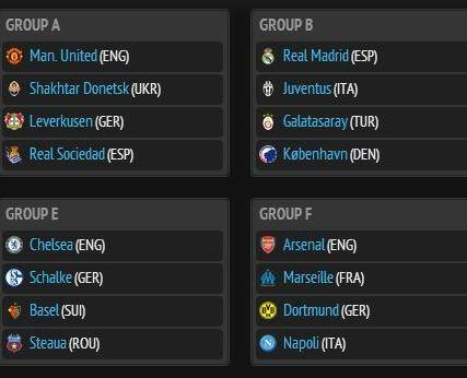 Champions League Group Stage Draw 2013 14