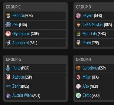 UCL Group Stages 2013 2014