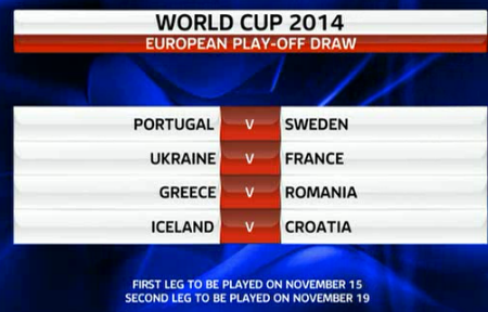 World Cup 2014 playoff draw