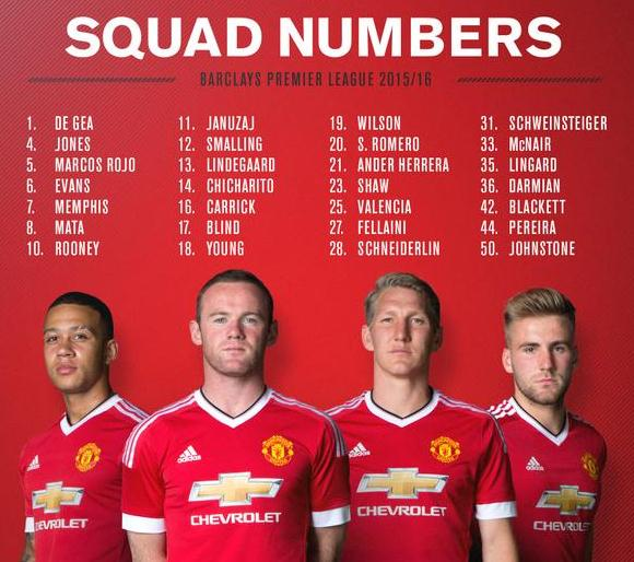 Manchester United Shirt Numbers 2015 16