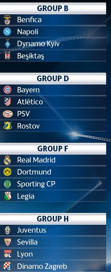 Champions League Group Stage Draw 16 17
