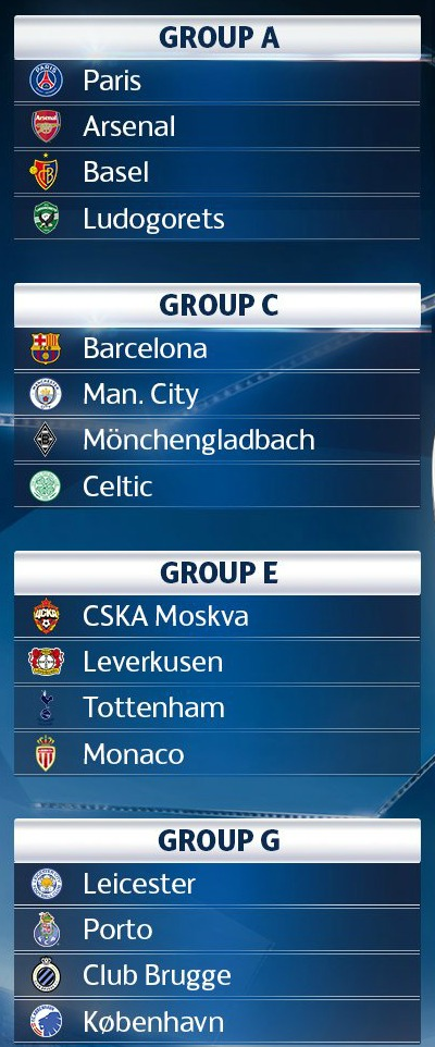 Champions League Group Stage Draw 2016 17