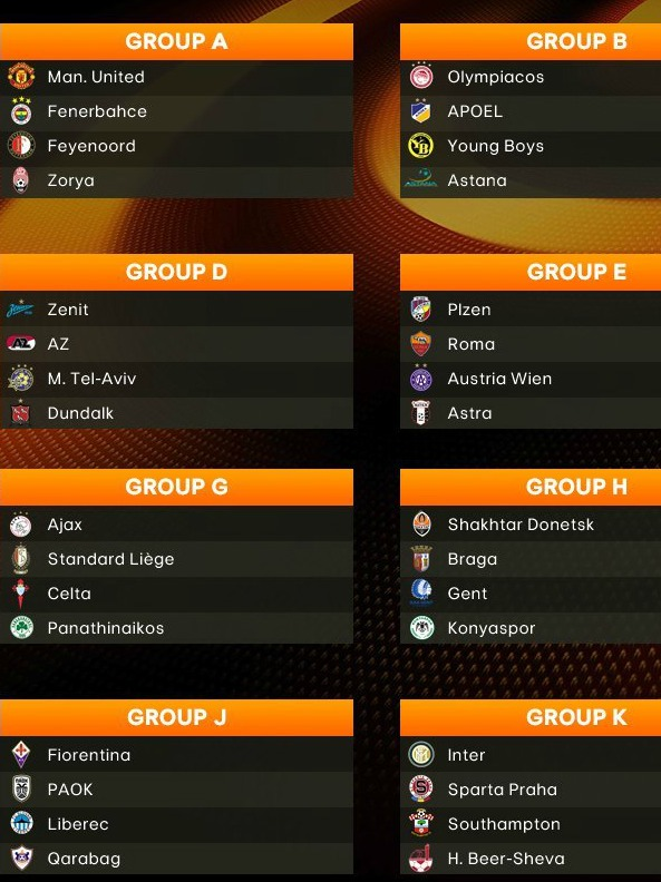 Europa League Group Stage Draw 16-17