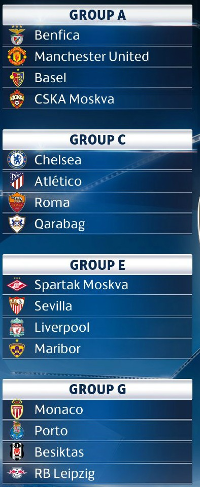 Champions League Group Stage Draw 17-18