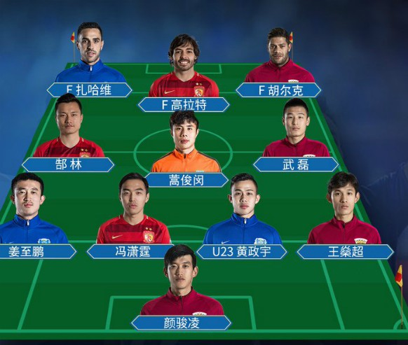 Chinese Super League Team of the Year 2017