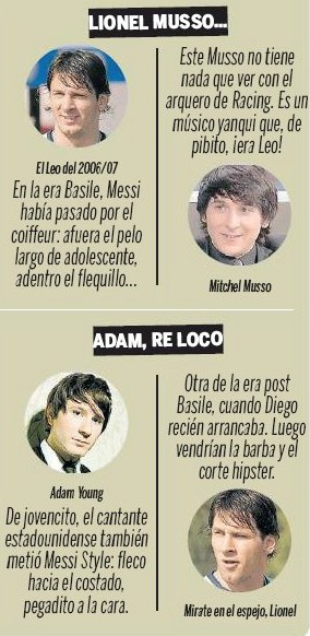 Actors Who Look Like Messi