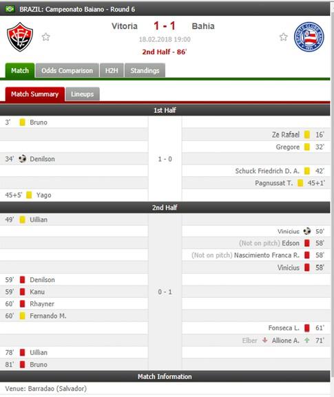 Vitoria Bahia 9 Red Cards