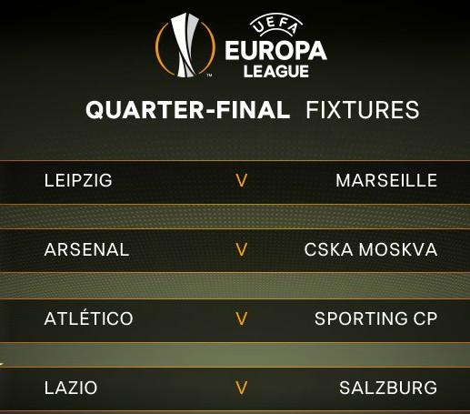 Europa League Quarterfinal Draw 2018