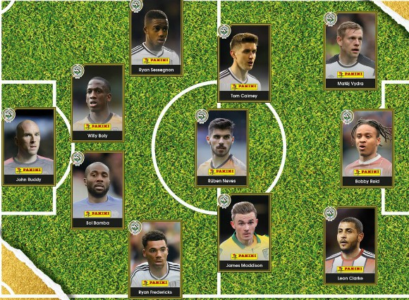 PFA Championship Team of the Year 2018