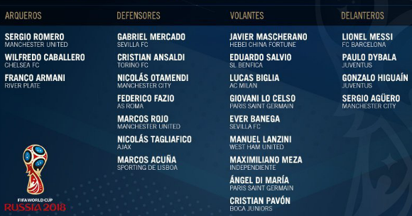 Argentina 23 Man Squad World Cup 2018