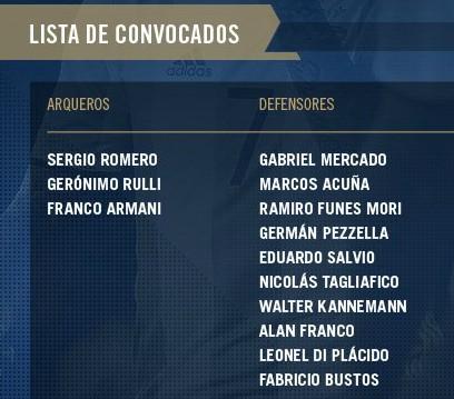 Argentina Squad 2018 Guatemala