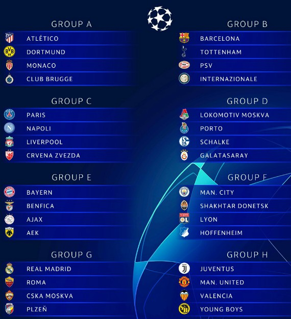 Champions League Group Stage Draw 18 19