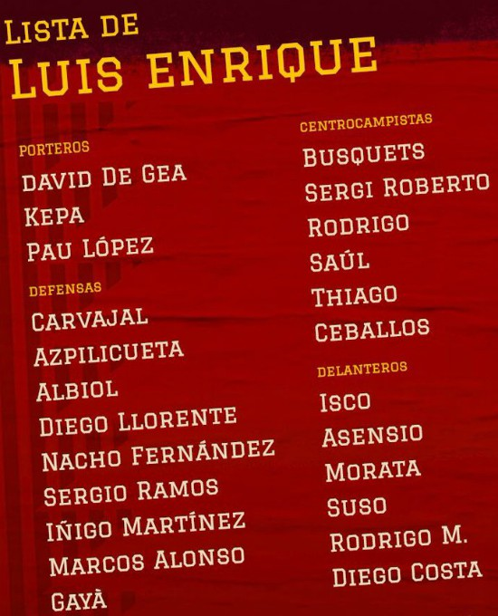 Luis Enrique First Spain Squad