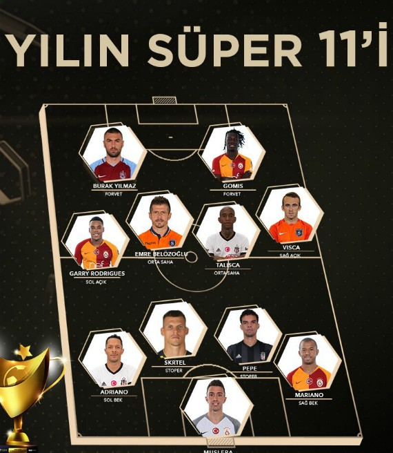 Team of the Season Super Lig 2017 18