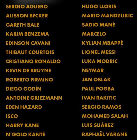 List of Ballon D'Or Nominees 2018