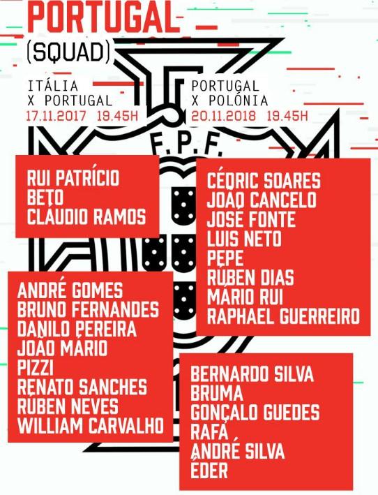 Portugal Squad for November 2018 Internationals