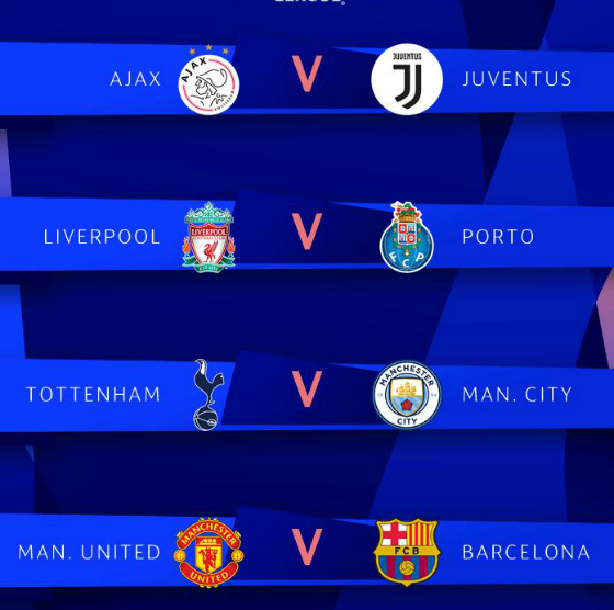 Champions League Quarterfinal Draw 2019