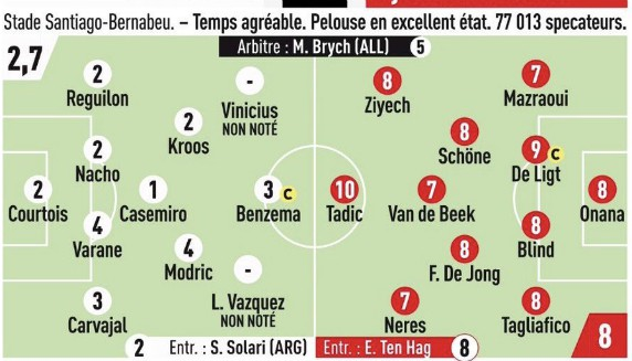 Dusan Tadic 10 out of 10 LEquipe