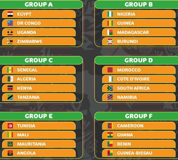 AFCON 2019 Groups
