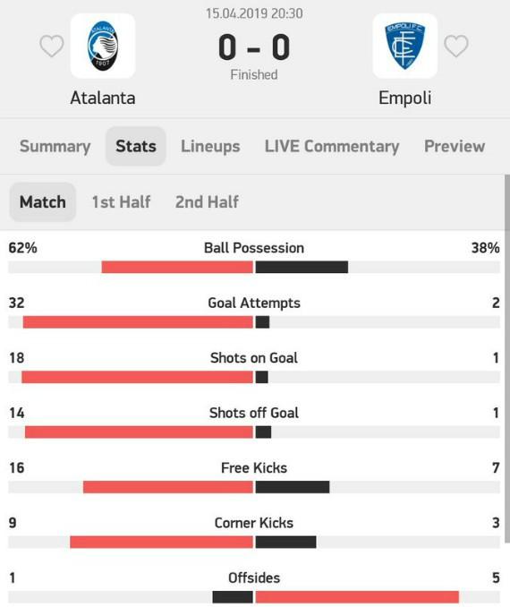 Atalanta v Empoli 2019