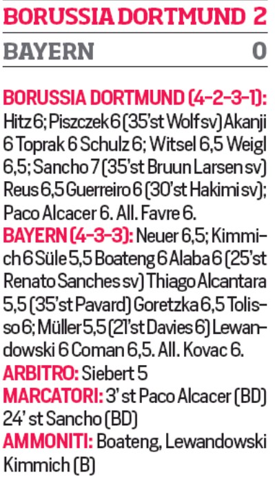 BVB Bayern Super Cup Ratings 2019