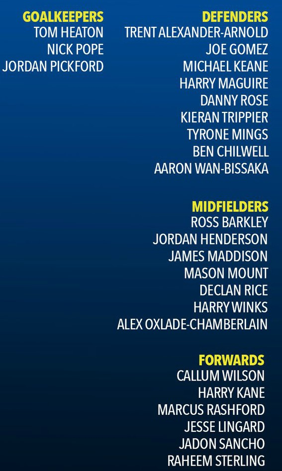 England Squad for September 2019 Qualifiers