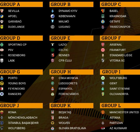 Europa League Group Stage 2019-2020 Draw Result