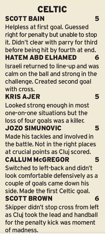 celtic player ratings vs cluj second leg