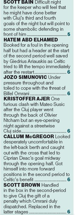 player ratings celtic 3-4 cluj herald