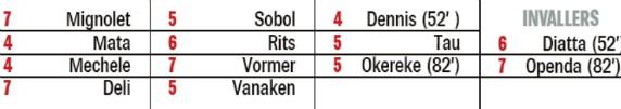 player ratings dynamo kiev 3-3 brugge 2019 second leg