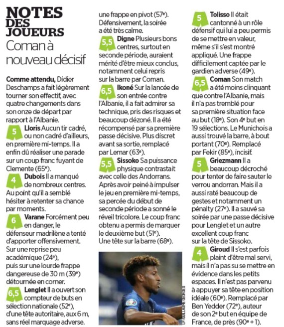 France-Andorra 3-0 Player Ratings Le Parisien