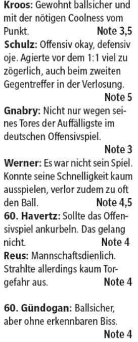 German player ratings vs Netherlands 2019 Hamburger Morgenpost