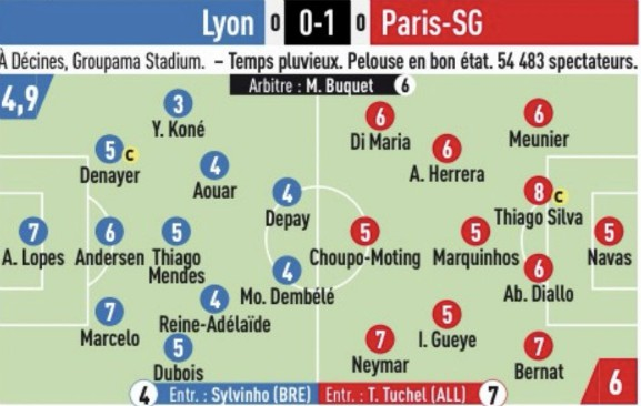 Where to find Lyon vs. PSG on US TV and streaming - World ...  |Psg- Lyon
