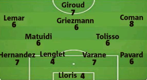 Nice Matin Player Ratings France 4-1 Albania