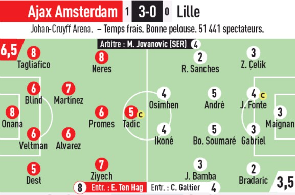 Player Ratings Ajax 3-0 Lille L'Equipe