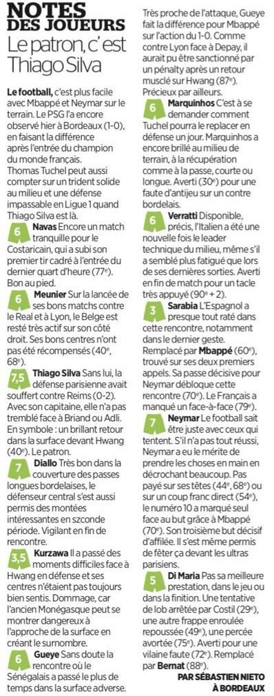 Player Ratings Bordeaux PSG 2019 Le Parisien