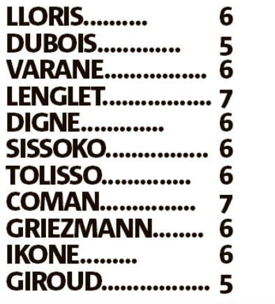 Player Ratings France 3-0 Andorra Nice Matin