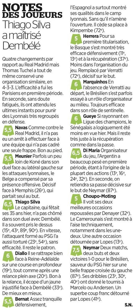 Player Ratings OL vs PSG 2019 Le Parisien