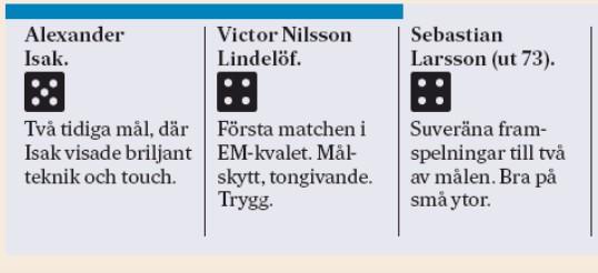 dagbladet ratings isak lindelof vs faroe islands