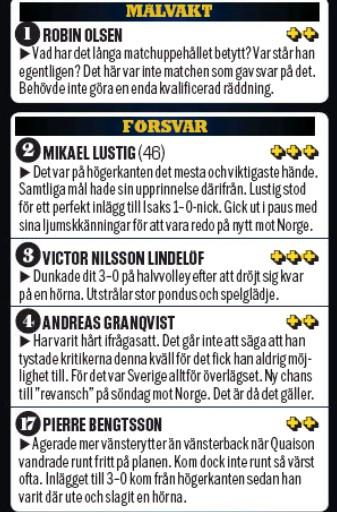faroe islands 0-4 sweden player ratings 2019