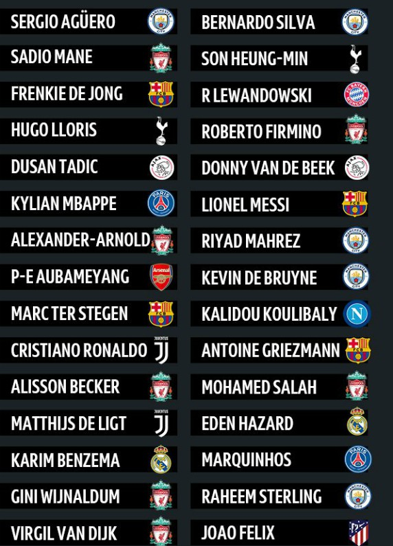 List of Ballon D'Or Nominees 2019