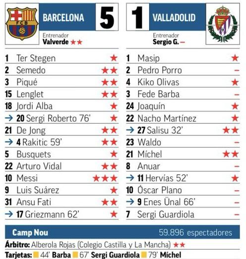 Marca Player Ratings Barca Valladolid 5-1 2019