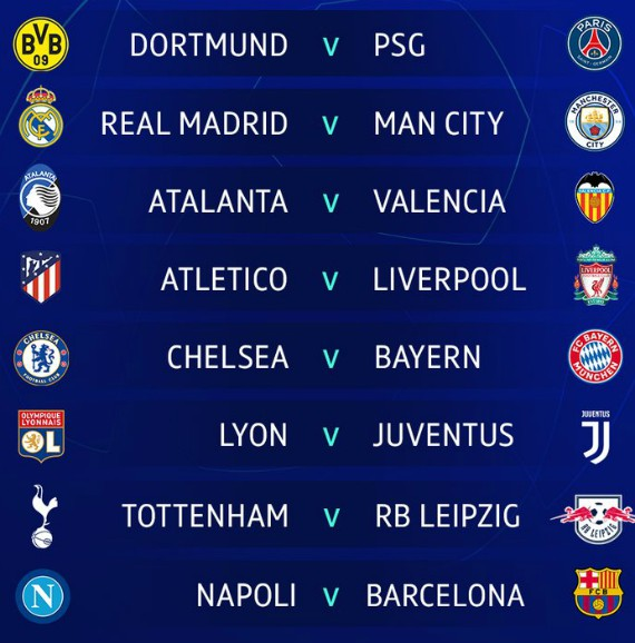 Champions League Round of 16 Draw Result 2020