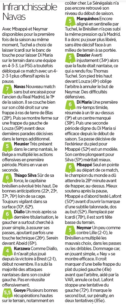 PSG 2-0 Nantes Player Ratings 2019 Le Parisien