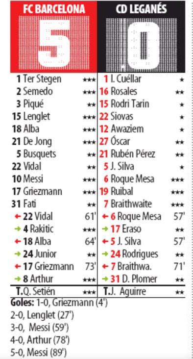 Barca Leganes Copa Player Ratings 2020 Mundo Deportivo