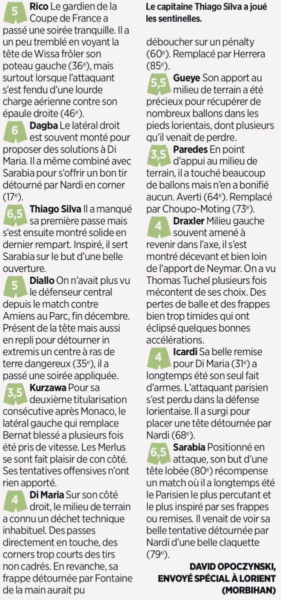 FCL 0-1 PSG Coupe de France Player Ratings 2020
