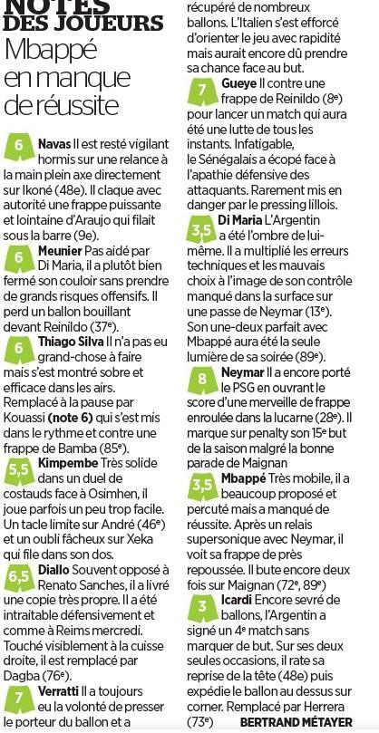 LOSC Paris SG Player Ratings 2020 Le Parisien Newspaper